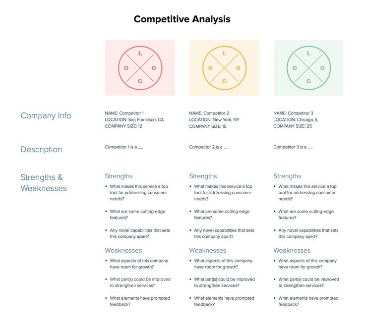Tools For Competitive Analysis in 2020 Fact sheet