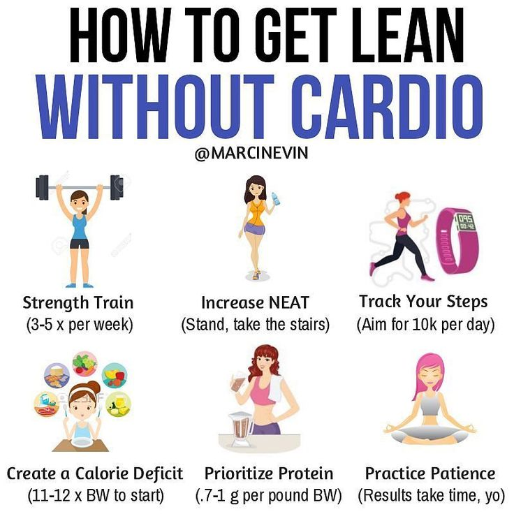 fitness diet gym healthy tips motivation Cardio