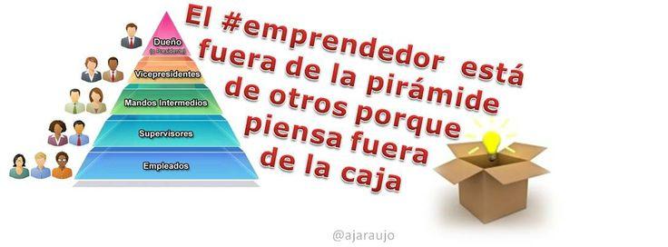 www.adolfoaraujo.com El #emprendedor está fuera de la pirámide de otros porque piensa fuera de la caja