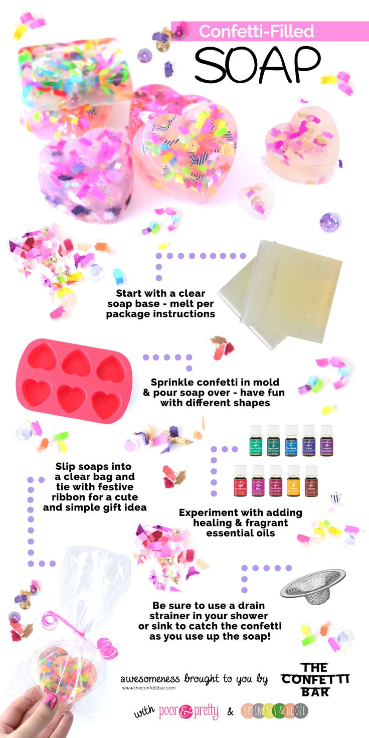 The-Confetti-Bar-Confetti-Soap