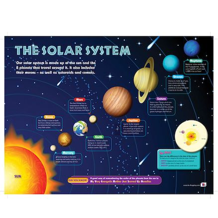 solar system relative distances in - photo #31