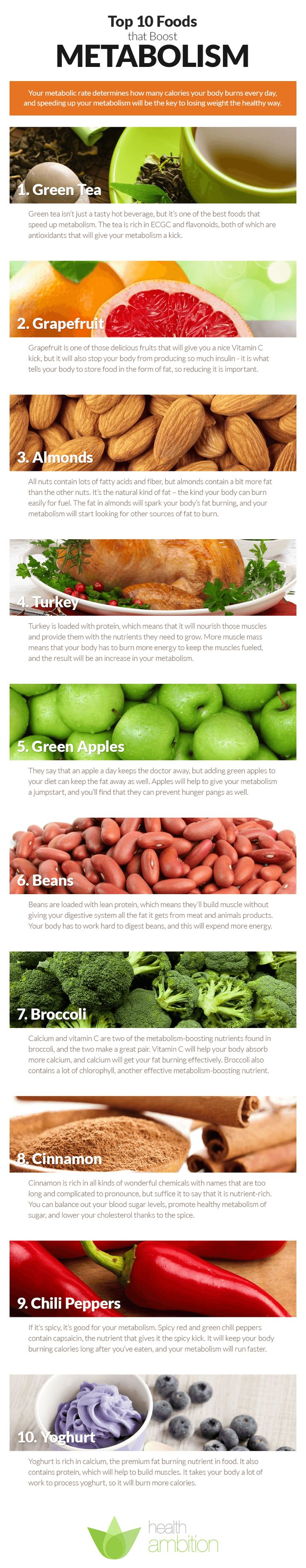 There are many Foods that Boost Metabolism, and you'll be able to get your body burning fat easily thanks to the 10 foods listed here...