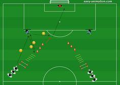 Lavoro integrato Rapidità e tiro in porta Guardiola