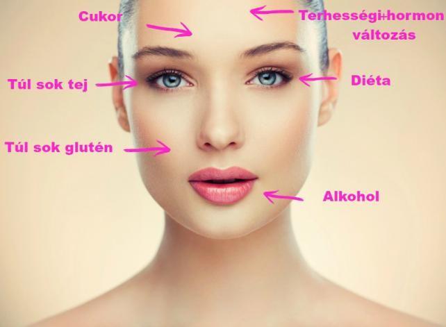 Bőrünk olyan, akár egy röntgen, minden megtudható állapotából.  És hol máshol vizsgálhatnánk ezt legjobban, ha nem arcunkon.  Önvizsgálat és mások vizsgálata.  Ugye milyen érdekes?  Este egy p