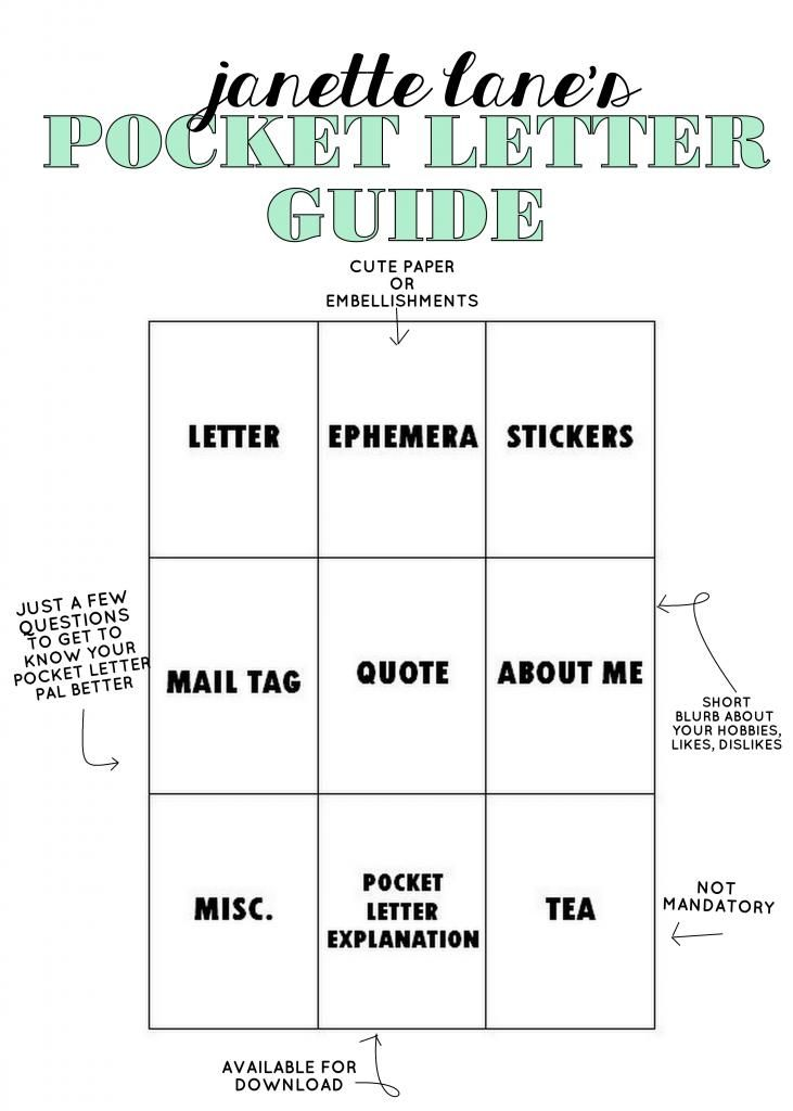 "Hello friends! Today I'm sharing a Pocket Letter Guide that gives an explanation about what to include in your Pocket Letter. This guide is very similar to the one I posted on my Youtube video, ""Basic"