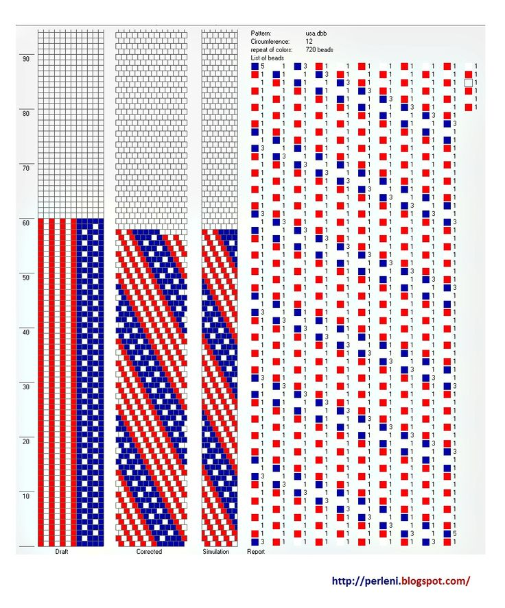 Perl-eni: Valami Amerika minta  12 around pattern for Red, White & Blue necklace