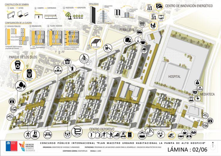 Galería de Primer lugar universitario en nuevo plan maestro urbano habitacional en Alto Hospicio - 13