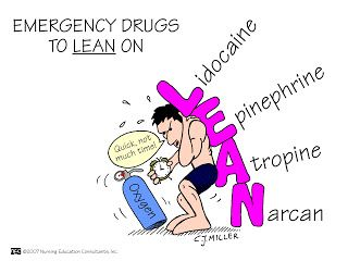 emergency drugs: O2, lidocaine, epinephrine (anaphylactic shock? correct me if i'm wrong), atropine (for lowered hr), narcan (antidote for morphine)