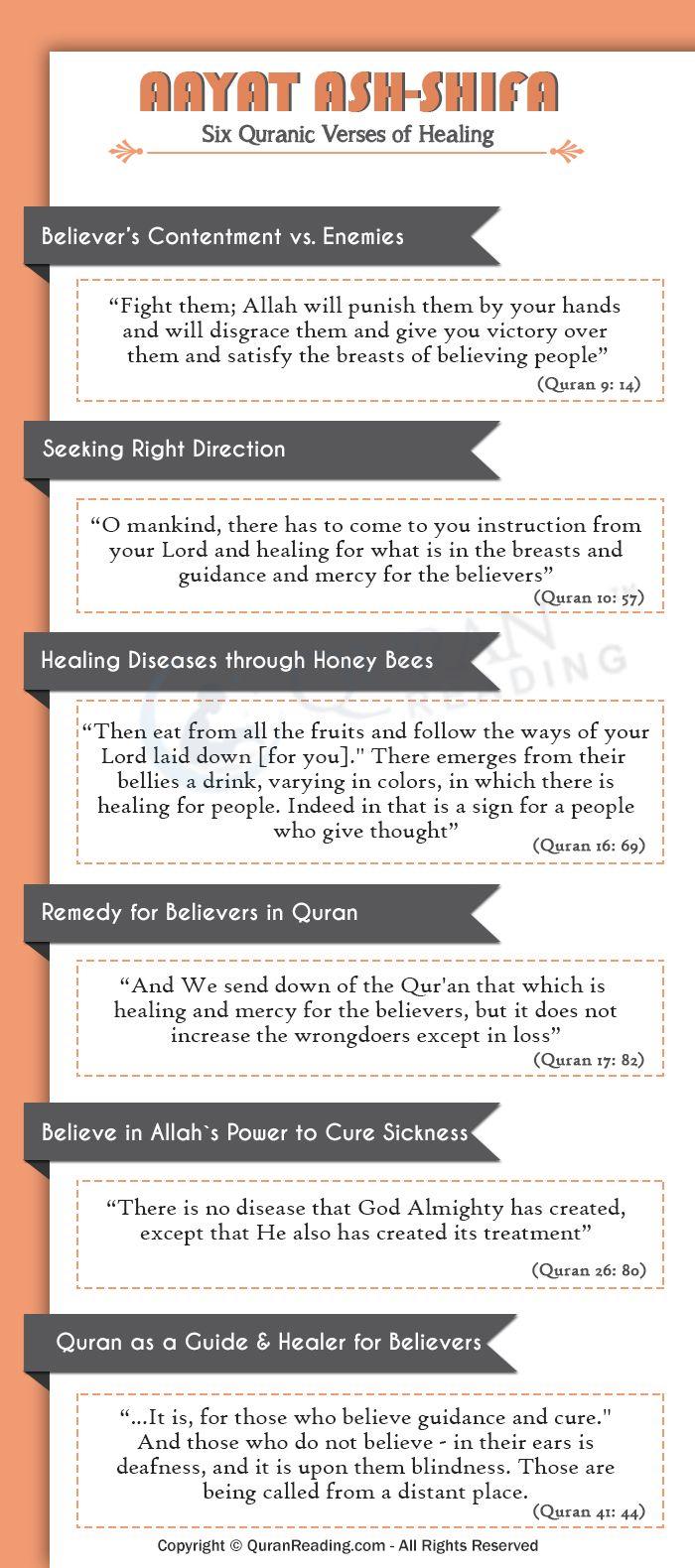 Aayat e Ash-Shifa – Six Quranic Verses of Healing #verses