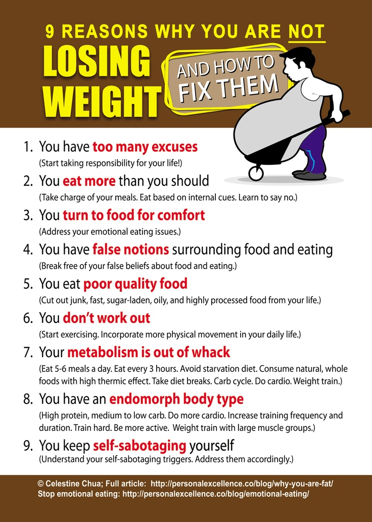 Why You Are Not Losing Weight!
