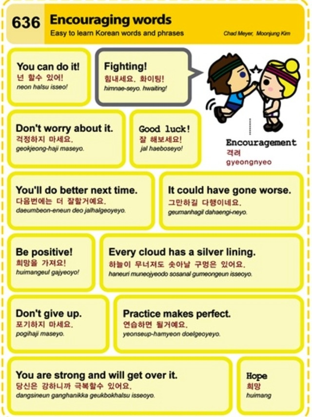 100 words to Impress an Examiner! - test, learn and study ...