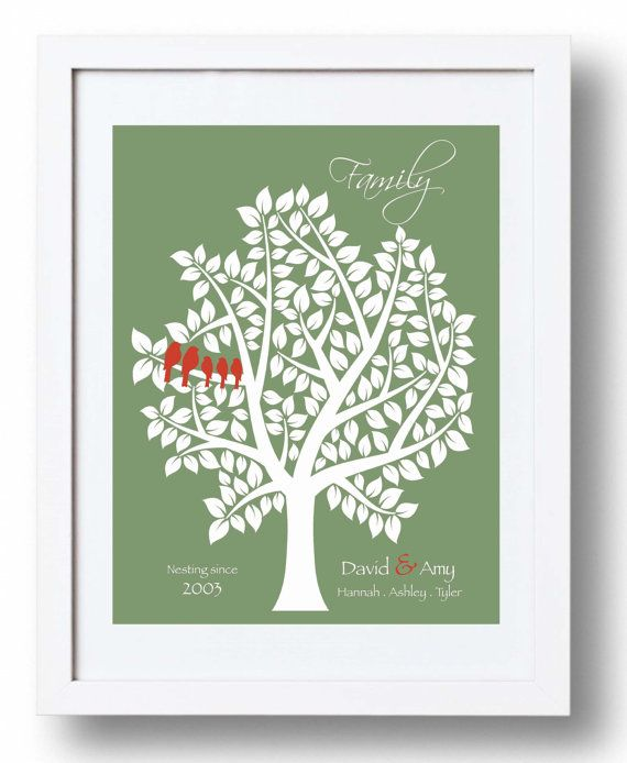 17 best images about family tree sign on pinterest trees for Family tree gifts personalized