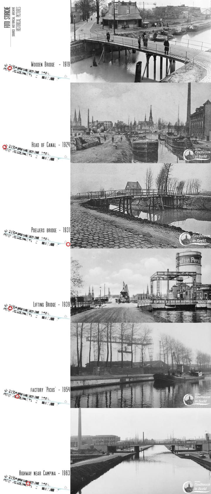 Strategies and actions for Sustainable Urban Design along the canal in Eindhoven (NL)