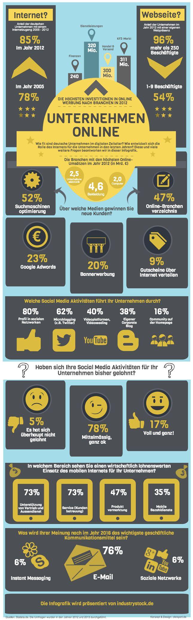 #Unternehmenscheck Online: Wie fit sind deutsche #Unternehmen im digitalen Zeitalter? [Infografik] http://www.ensego.de/blog/unternehmenscheck-online-deutsche-unternehmen/