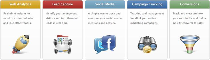 What is VisiStat? Website Tracking Management, Lead Generation, Online Marketing Tools