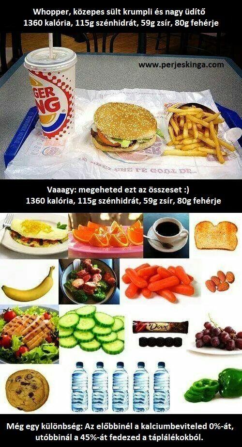 1360 kalória || Elgondolkodtató... || BurgerKing vs. CleanEating || www.perjeskinga.com