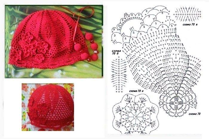 Mejores 39 imágenes de Gorros en Pinterest | Sombrero de crochet ...