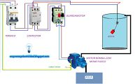 Esquemas eléctricos: Motor bomba monofásico 220v