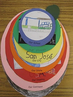 social studies: on the map - school, city, state, country, continent, planet