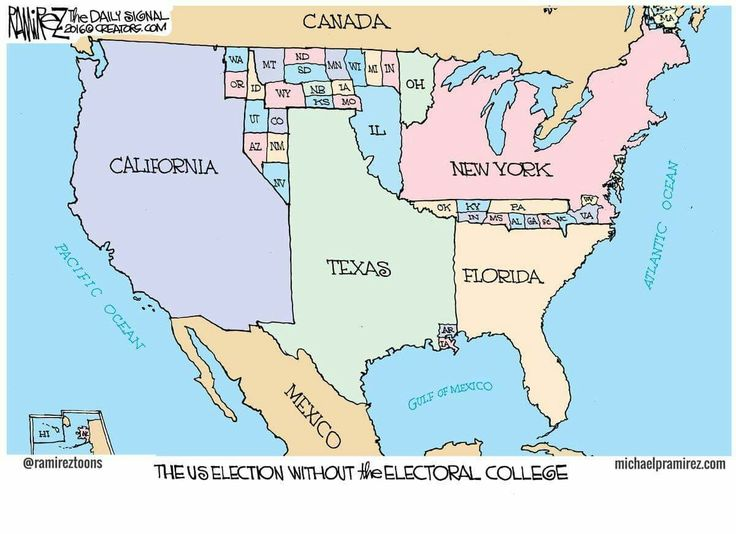 Representation: Why our country does not elect by popular vote.