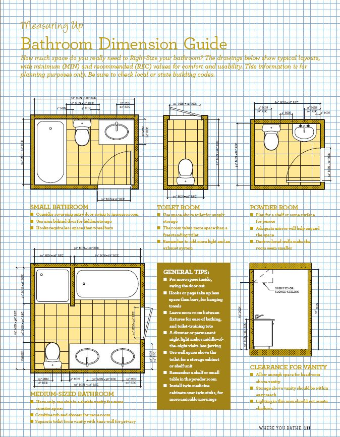 Right sizing your home how to make your house fit your for Small bathroom layout dimensions