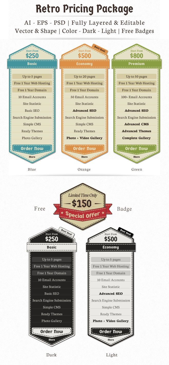 Retro Pricing Package / Table - template for your web design project. #ui #badge #vector #vintage | Follow my >> http://pinterest.com/zoeindesign/