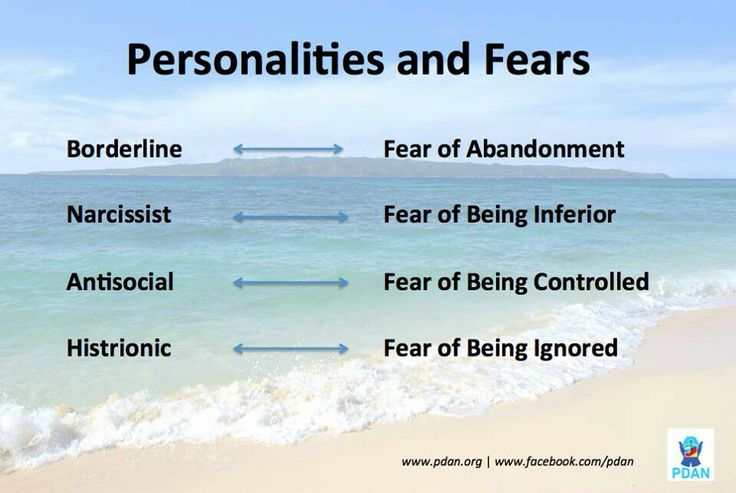 Fears in Childhood if taken to extreme can cause Personality Disorders.
