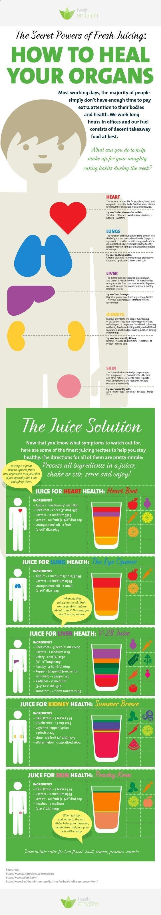 How to Heal Your Organs with the Secret Powers of Fruits Vegetables (Fresh Juice) | David Kovacs for Elephant Journal | I don't advocate juicing. This infographic offers up the fruits and veggies that can, indeed, support the health of your various organs. My suggestion: Make a great green salad (leave the peel on cucumbers, if you use them), and eat a big bowl of it, every day, along with a variety of fruit. Peace.