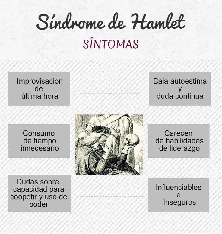 Síndrome de Hamlet #CEO http://aquinolluevesobremojado30.com/category/ceo30/bcb/