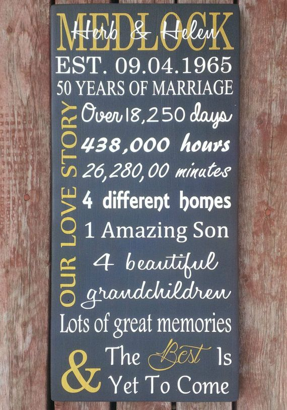 50th anniversary custom family name wood sign by