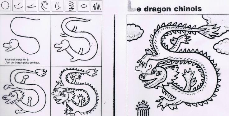 Le dragon chinois apprendre dessiner pinterest dragon - Comment dessiner un dragon chinois ...