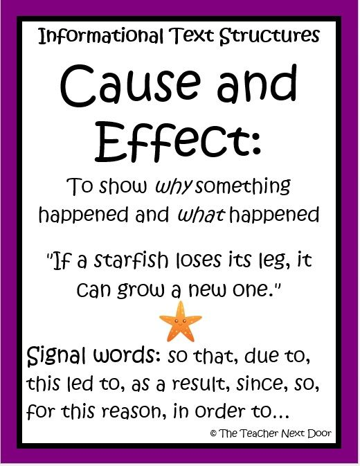 This is one of six posters included in the Informational Text Structures 60 page unit for 4th and 5th graders by The Teacher Next Door. Each poster includes a definition, an example and a list of key signal words. $