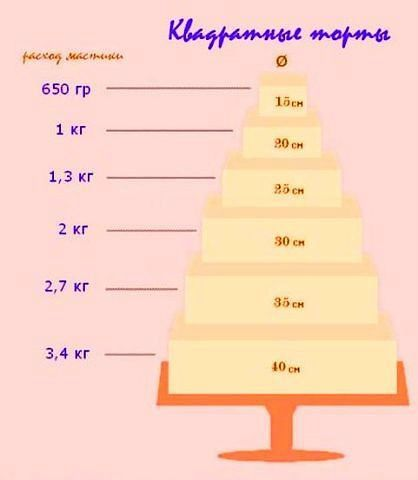 http://s019.radikal.ru/i630/1301/62/a4671a94e446.jpg