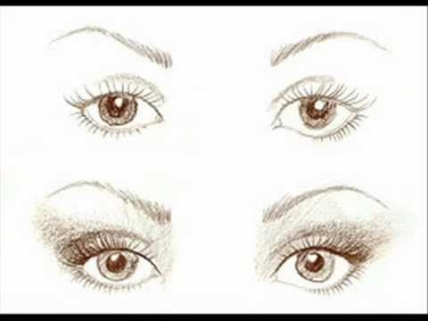 Correcciones segun los diferentes tipos de ojos..