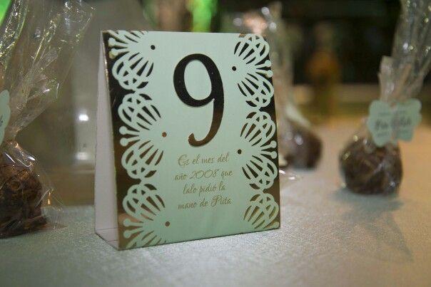 Numeros de  mesas ... fechas importantes♡