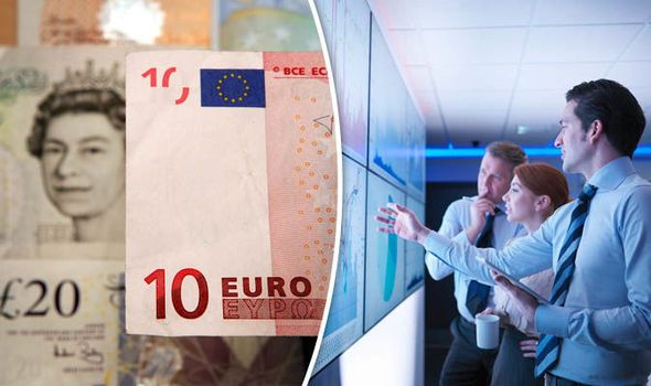 GBP v Euro: Rate fluctuates after gloomy OECD outlook