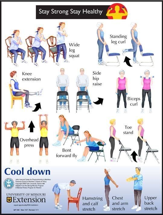 This poster illustrates the warm-up, strengthening and cool-down exercises. It is focused on improving the health and well-being of middle-aged and older adults through a safe, structured, and effective strength training program. Participation in regular strengthening exercises will help to build muscle and increase bone density, thereby helping to prevent frailty and osteoporosis.