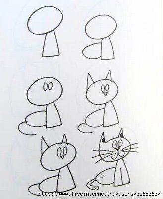 Wie zeichnet man einfache Figuren?