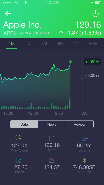 Stocks app ui iphone6