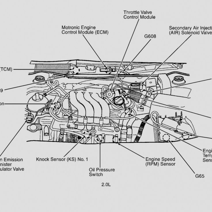 5 Vw Jetta 5 5t Engine Diagram Di 2020