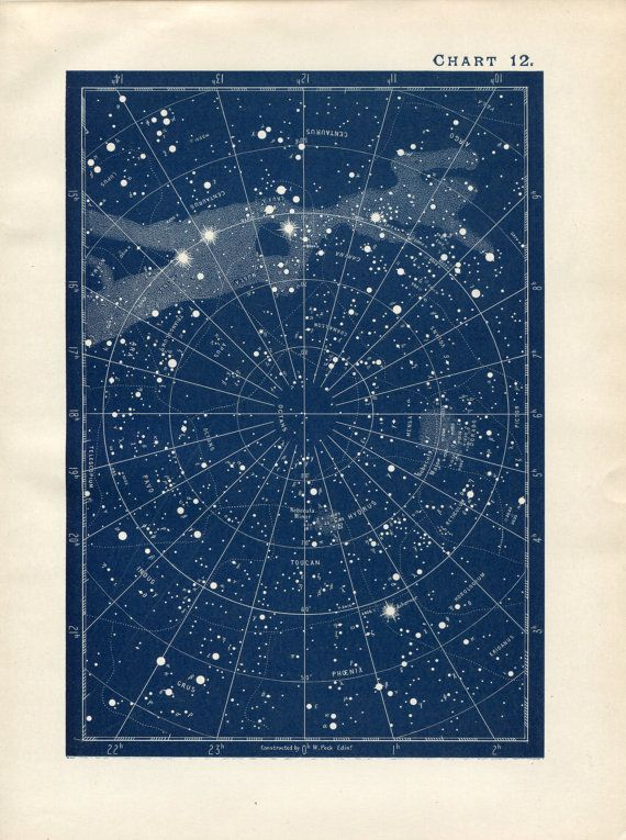 Antique astronomy star chart, chromolithograph, ca. late 1800's