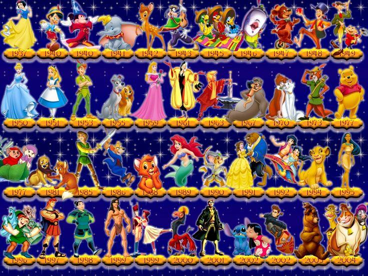 Disney time lineDisney Magic, Disney Classic, Disney Animal, Disney Timeline, Animal Classic, Classic Disney, Disney Character, Classicdisney Photos, Disney Movie