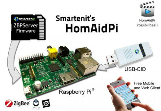 How to make your own DIY Home Automation system using a raspberry pi - get a smart home for less cash and have fun along the way!