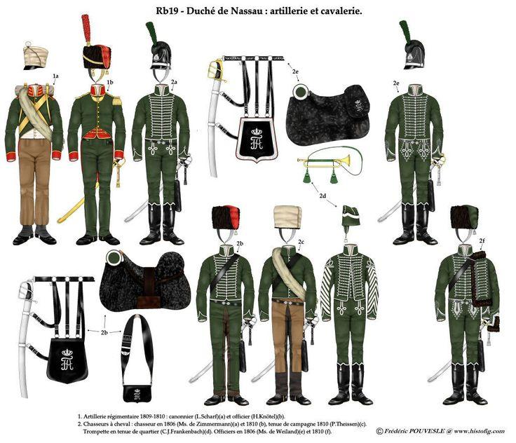 20. Cavalerie - Empire Histofig - Le site de jeu d'histoire