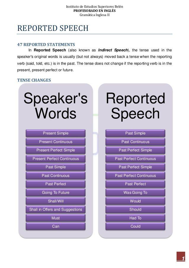 19 reported speech