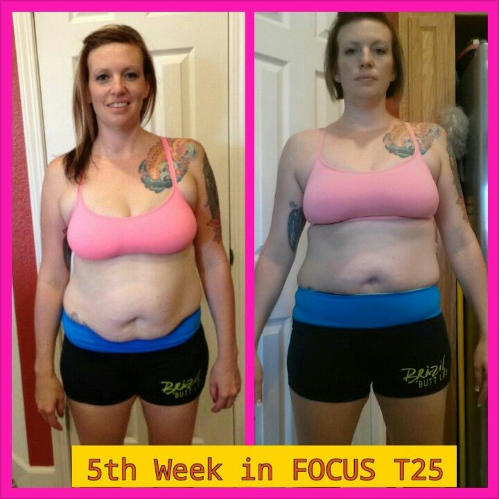 17 Best Images About T25 And More On Pinterest
