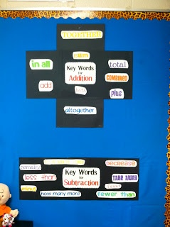 Just Another Day in 2nd Grade!: Classroom Decor