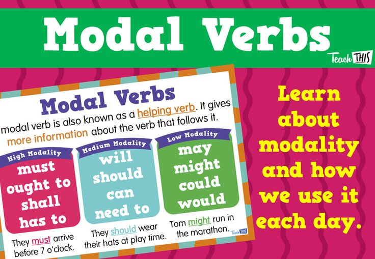 modality in persuasive writing A set of 56 vocabulary words based on the degrees of modality in persuasive writing.