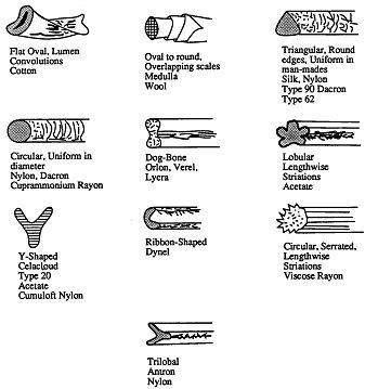 Industrial Fabrics Information on GlobalSpec