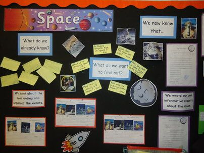 Space Information Display, classroom display, class display, Space, planet, planets, Sun, moon, stars,rocket, Early Years (EYFS), KS1&KS2 Primary Resources